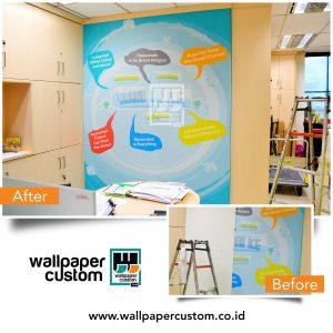 Desain Unik Wallpaper Custom